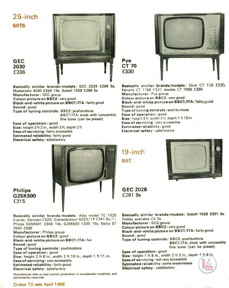 wtch1968a