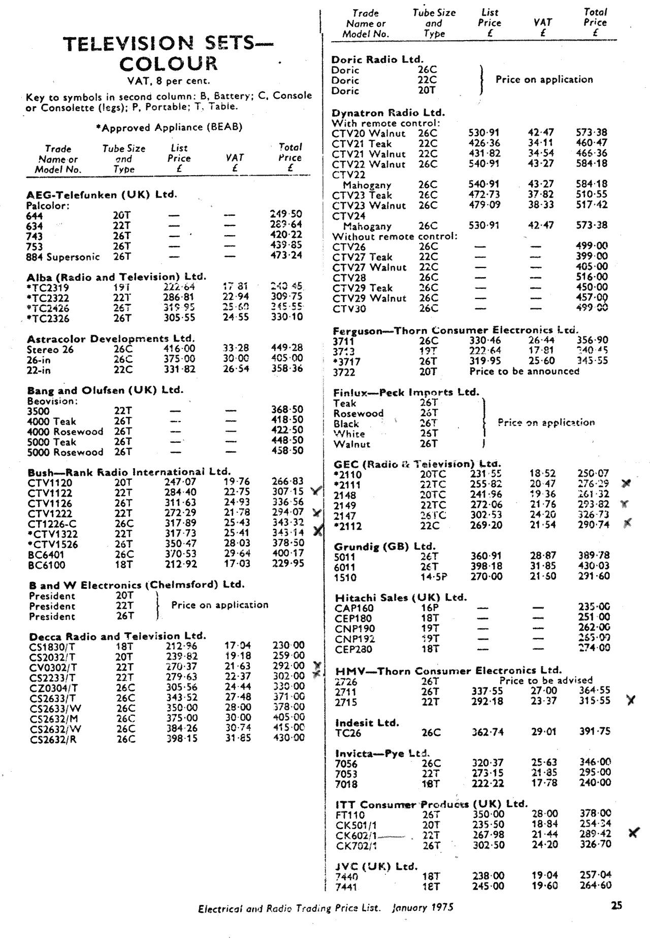 ERT_1975_a
