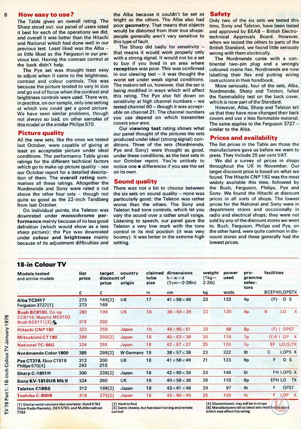 1976 Report 33