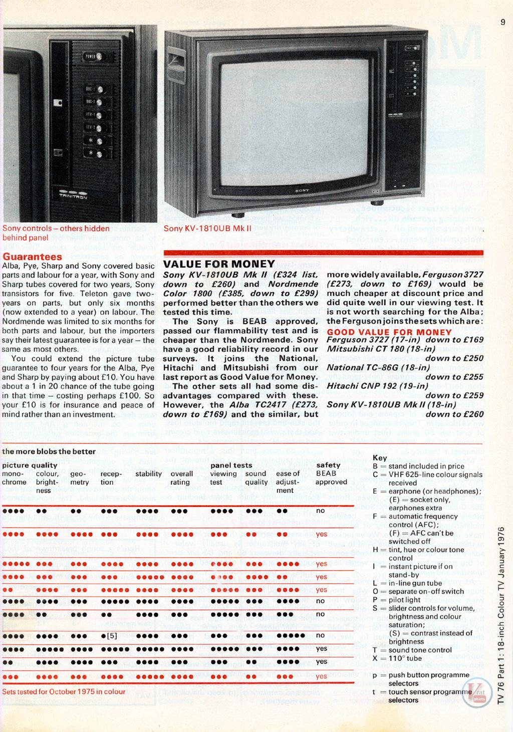 1976 Report 34