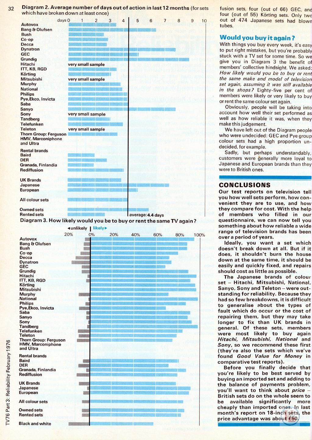 1976 Report 37