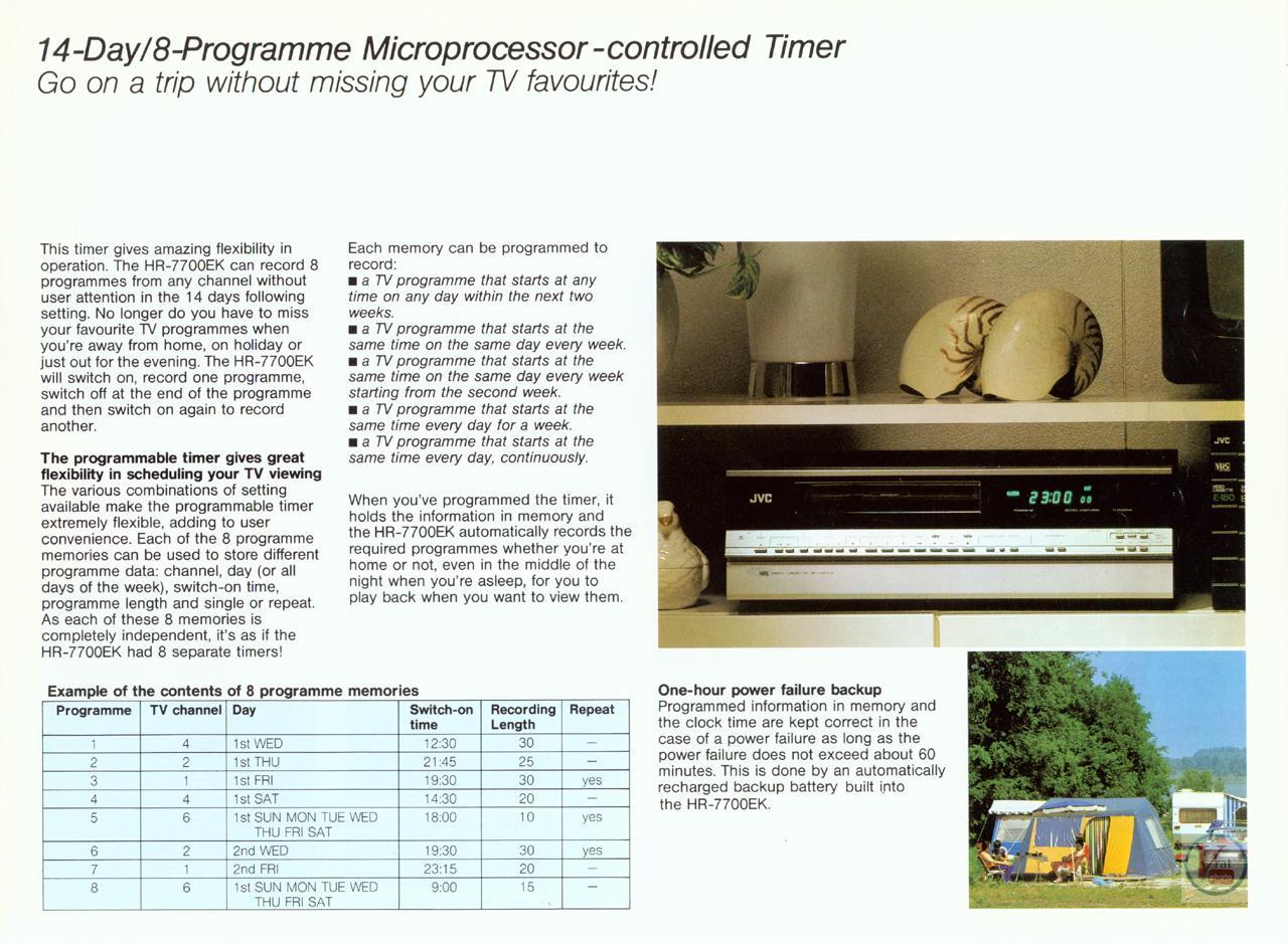 JVC Video Recorders 42