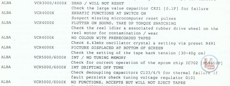 VCR Faults Alba 4