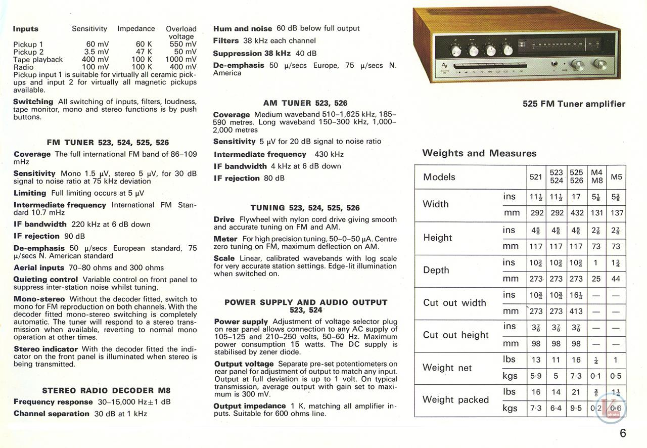 Armstrong 500 Amp/receiver 25