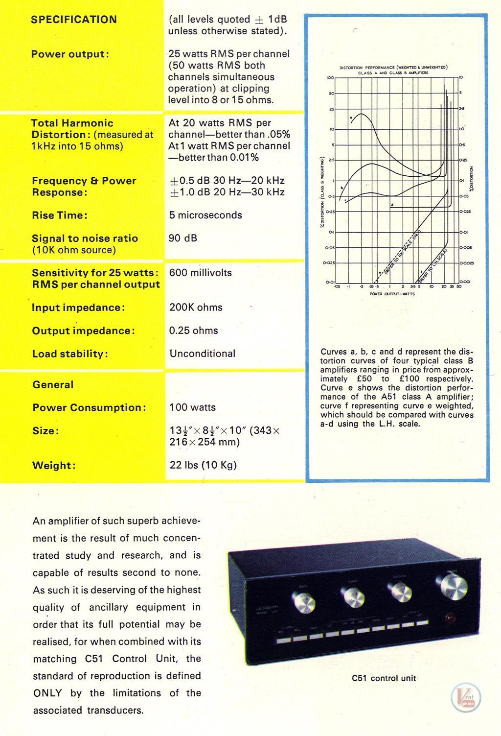 J.E.Sugden  Amplifiers 48