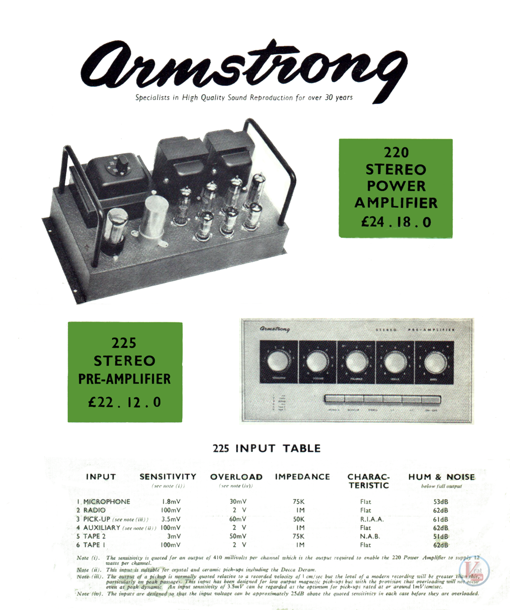 Armstrong 220/225 7