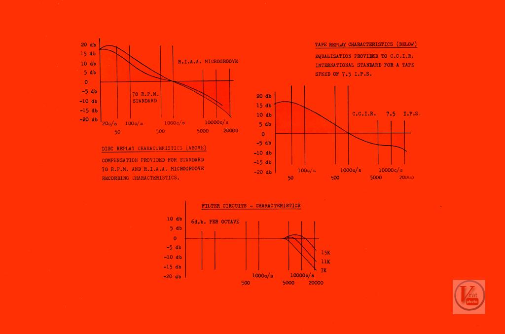 Linear Amplifiers 4