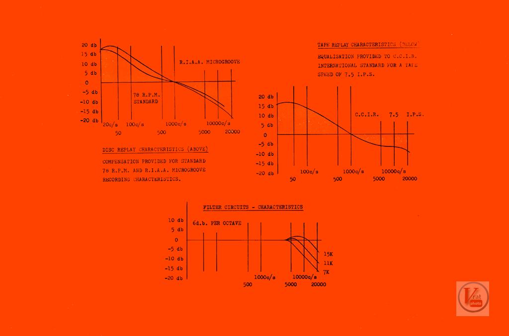 Linear Amplifiers 8