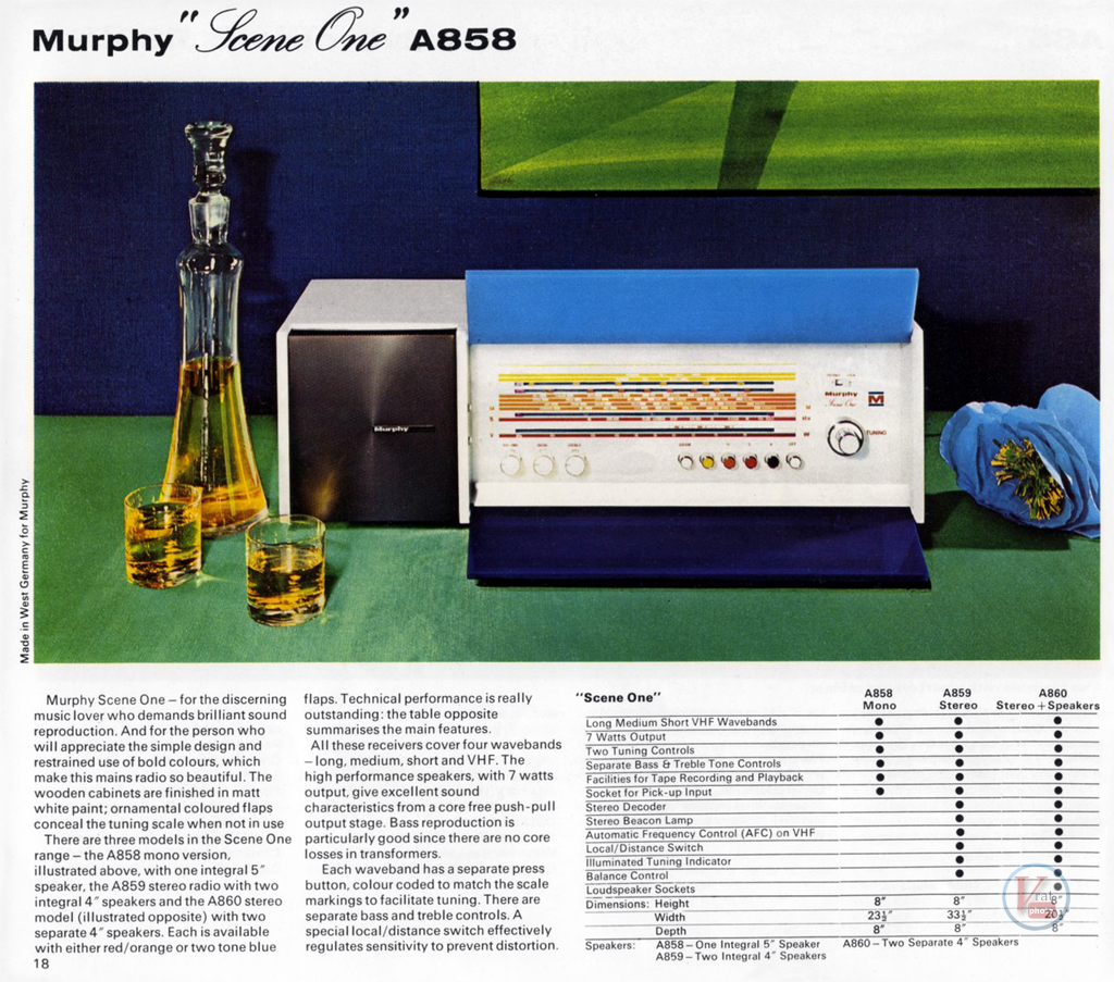 Murphy Radiogram 20