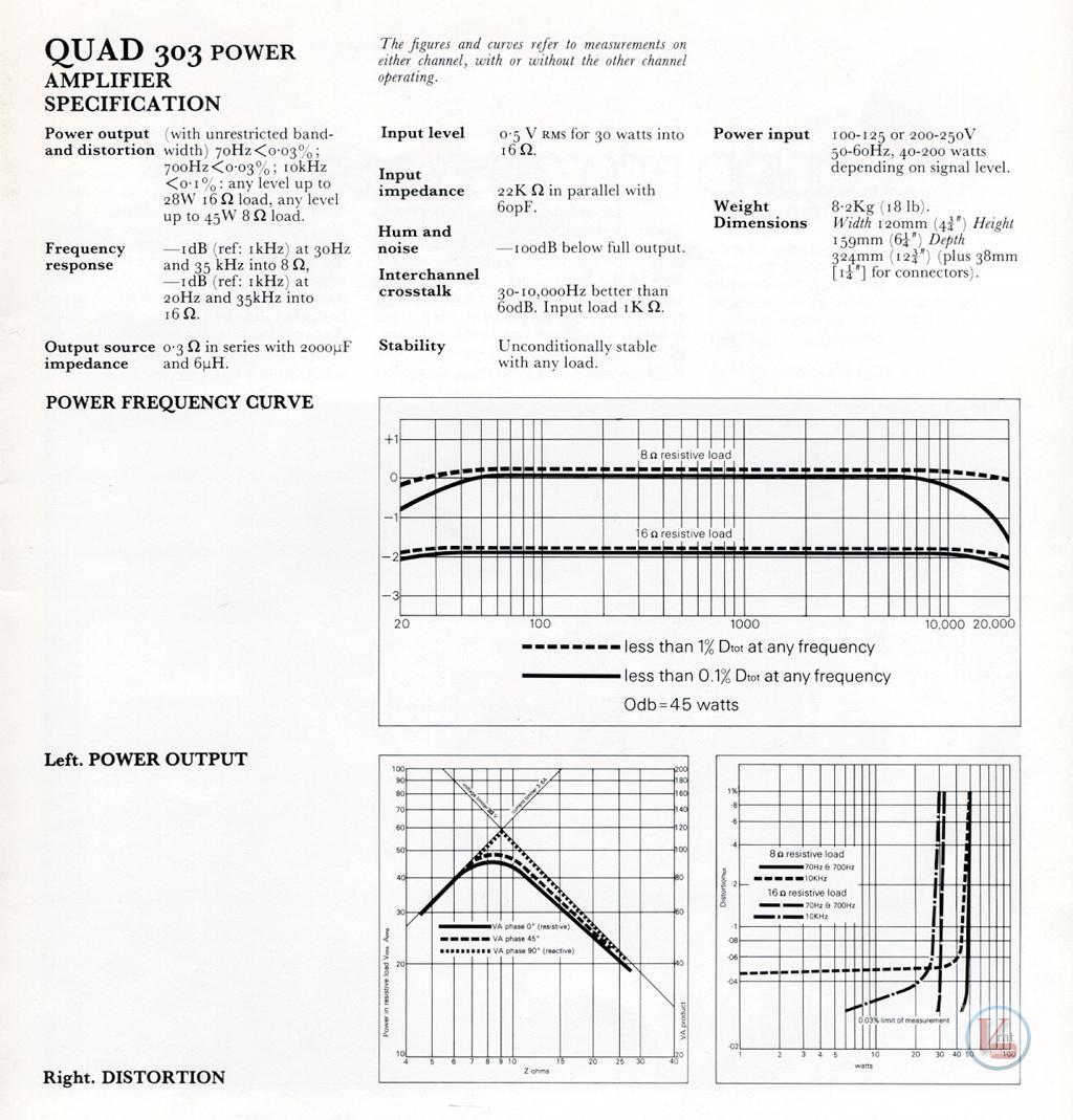Quad 303 – Radios-TV