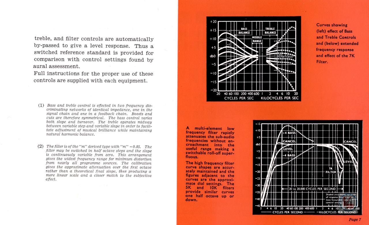 Quad II Amp & 22 CU 60