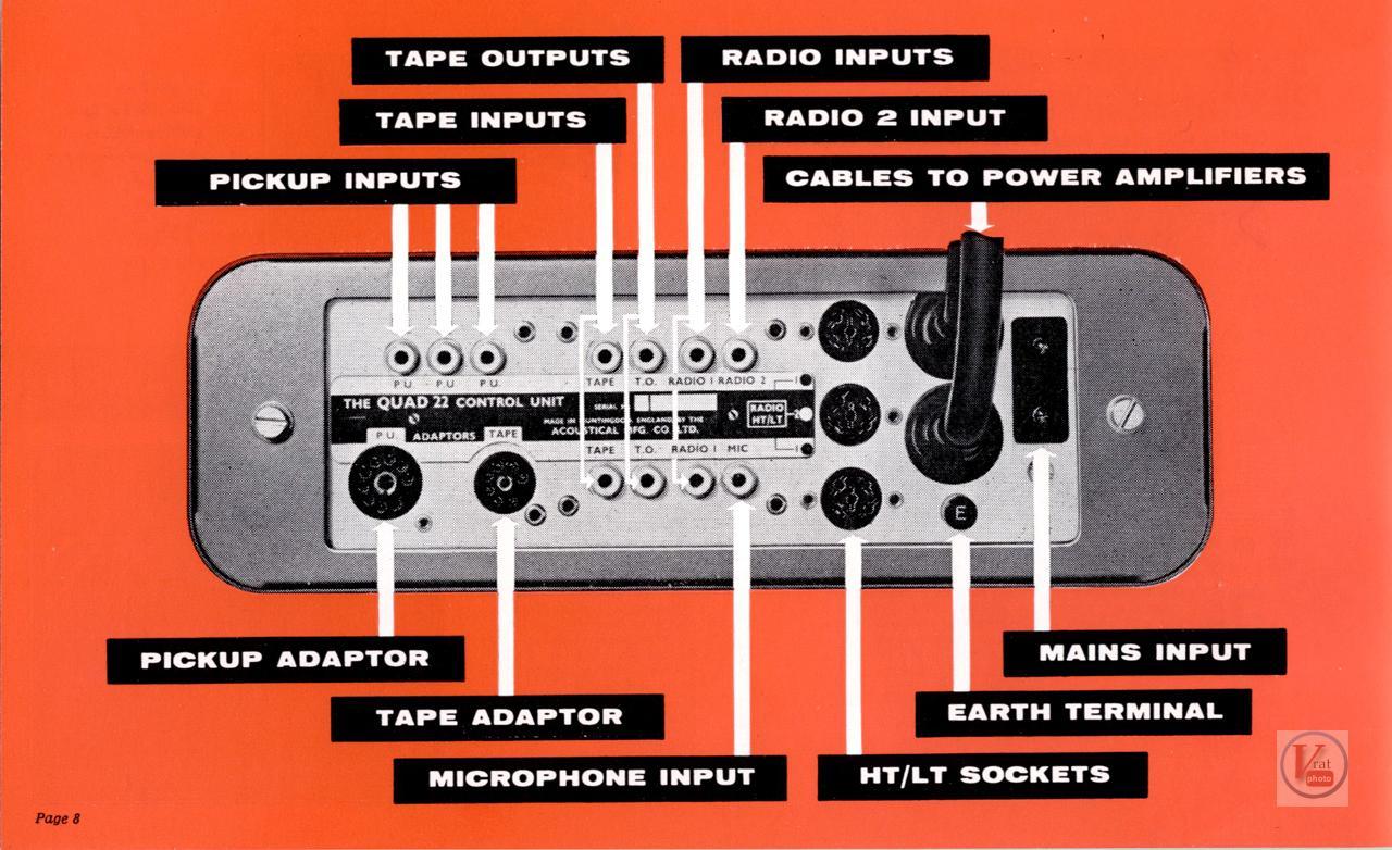 Quad II Amp & 22 CU 61