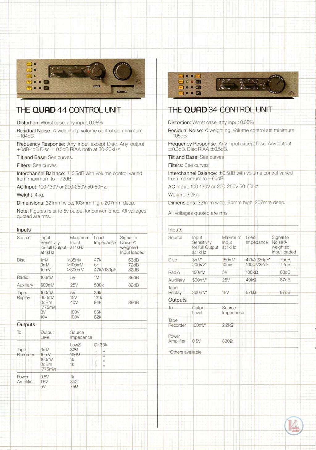 Quad Amplifiers 12