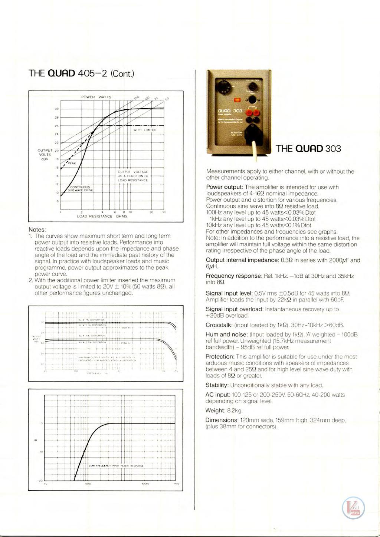 Quad Amplifiers 62
