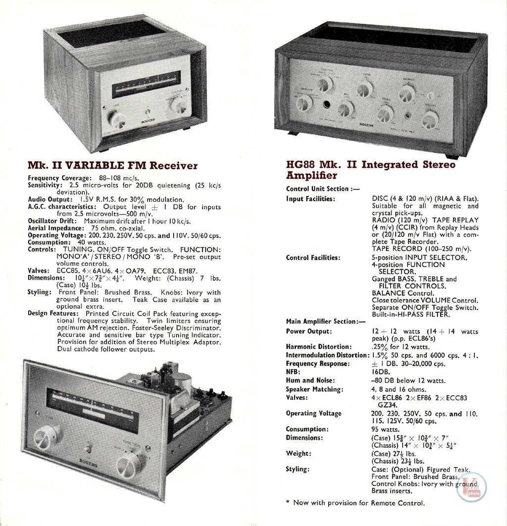 Rogers 1963 Catalogue 2
