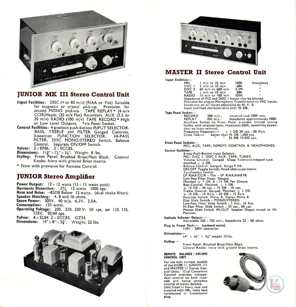 Rogers 1963 Catalogue 16