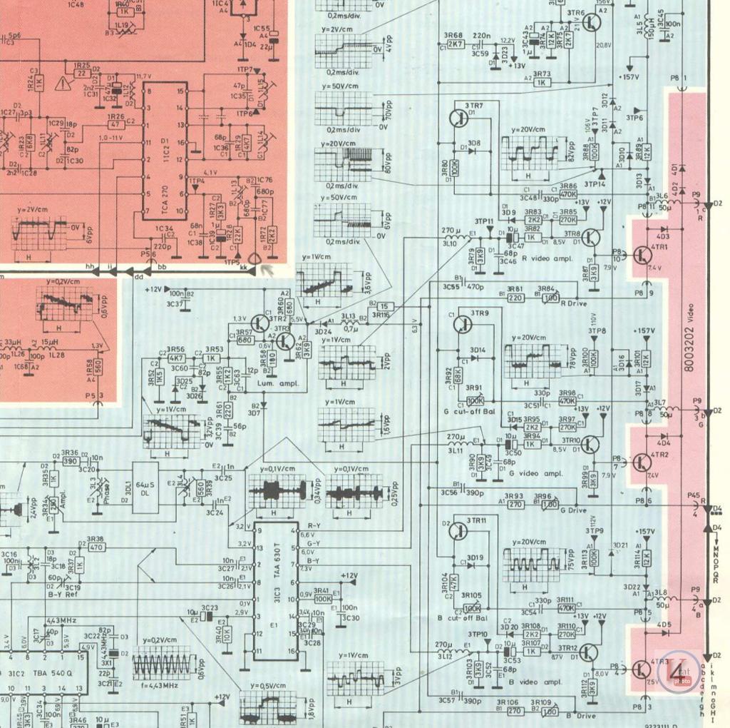 """1978 20"""" Beovison 3300 8"""