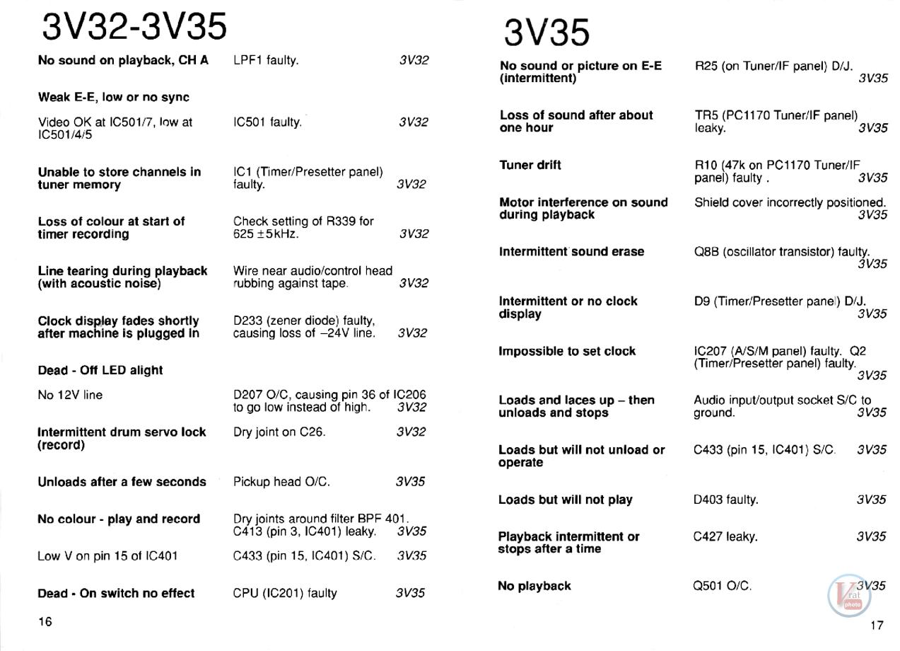 Ferguson VCR: Stock Faults 58