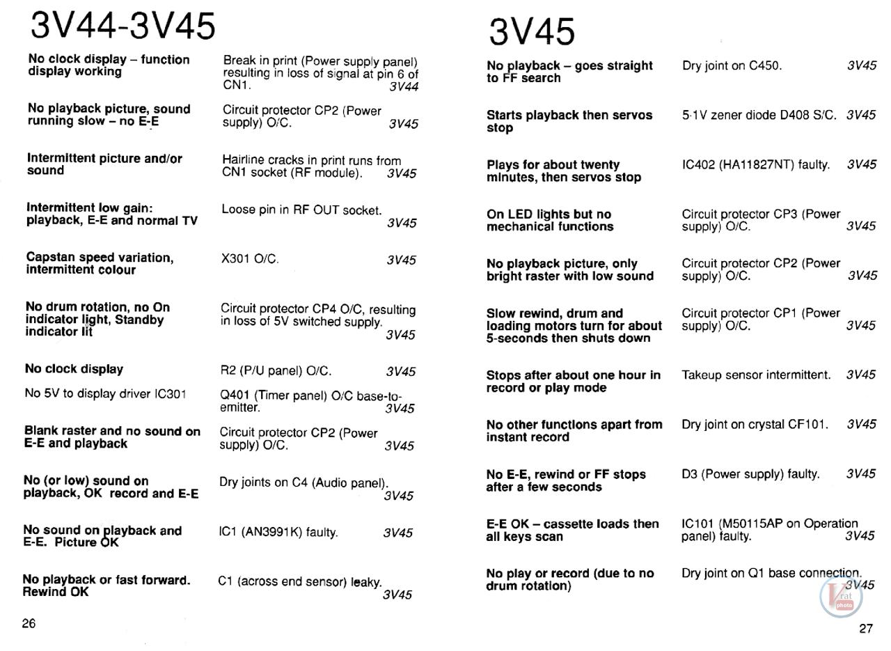 Ferguson VCR: Stock Faults 63