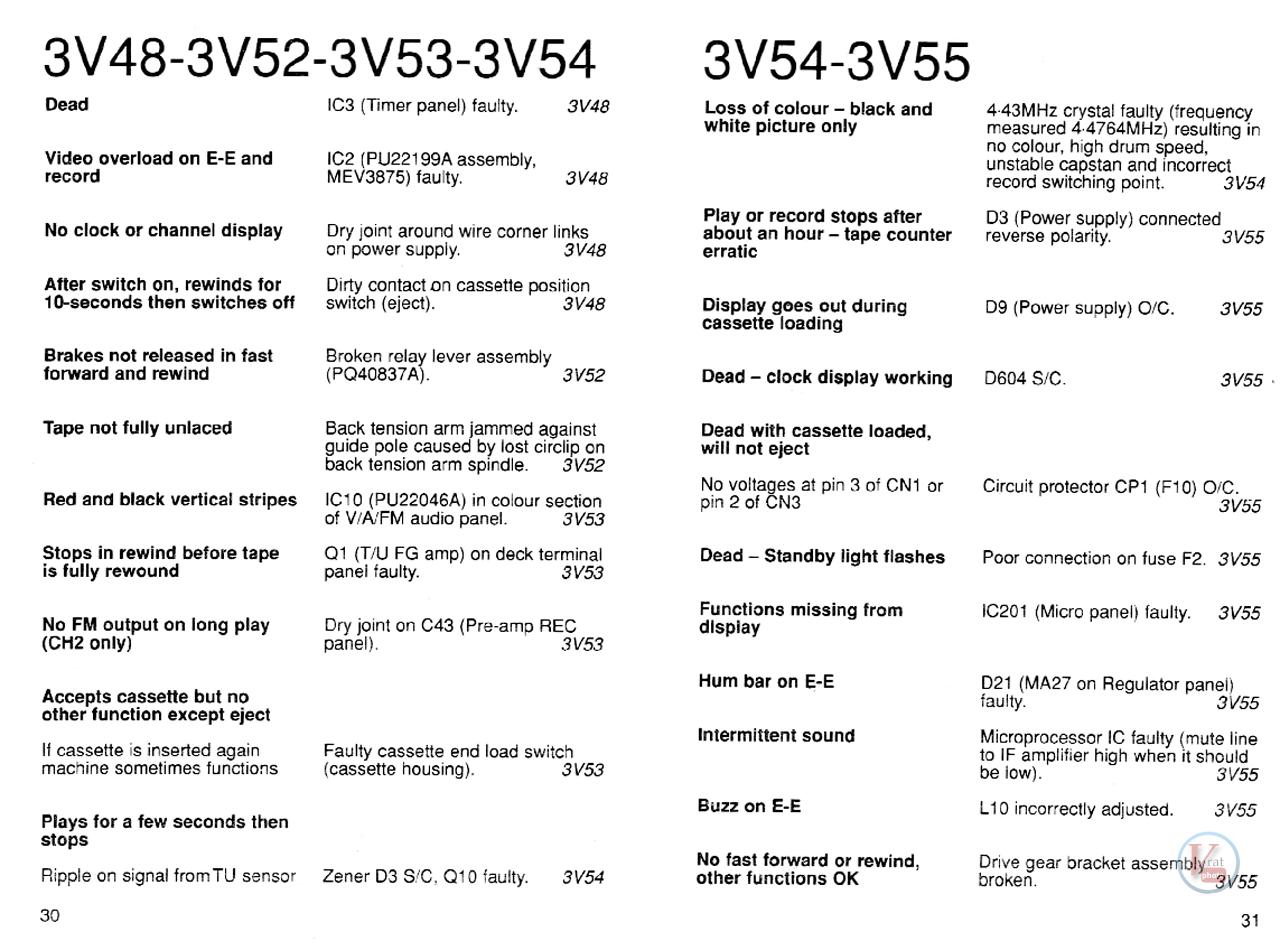 Ferguson VCR: Stock Faults 65