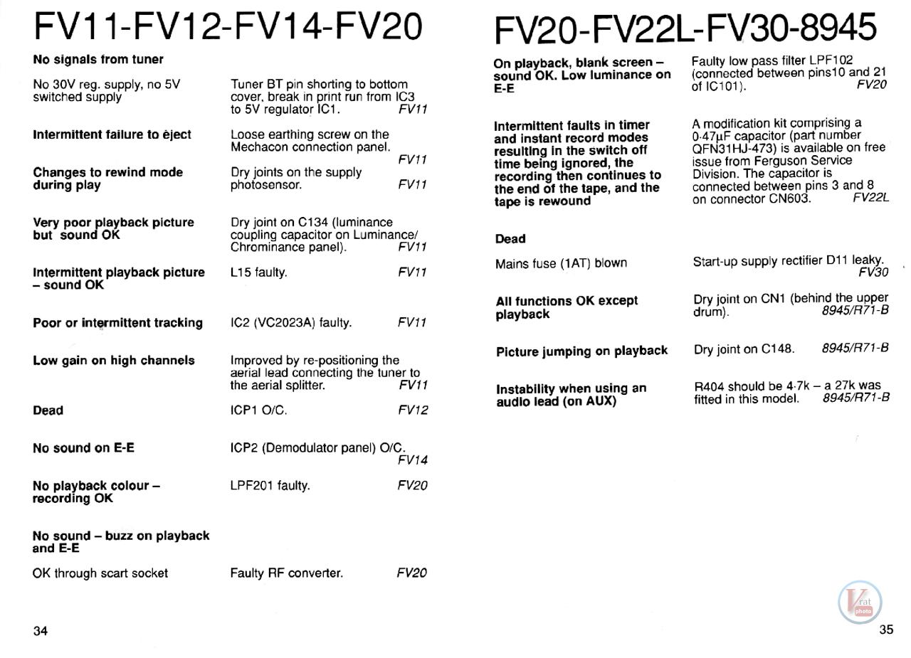 Ferguson VCR: Stock Faults 67