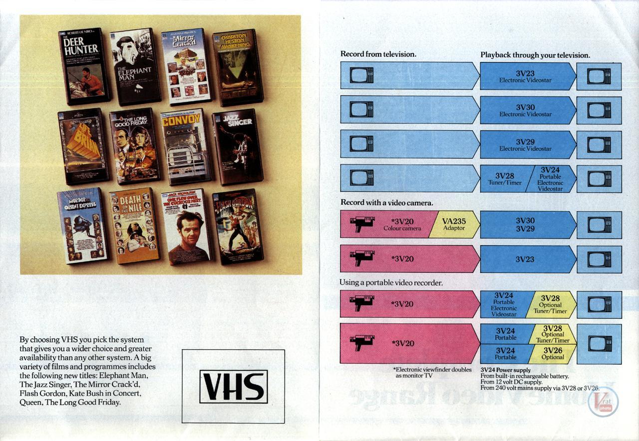 Early 1980s Ferguson Video Recorders 7