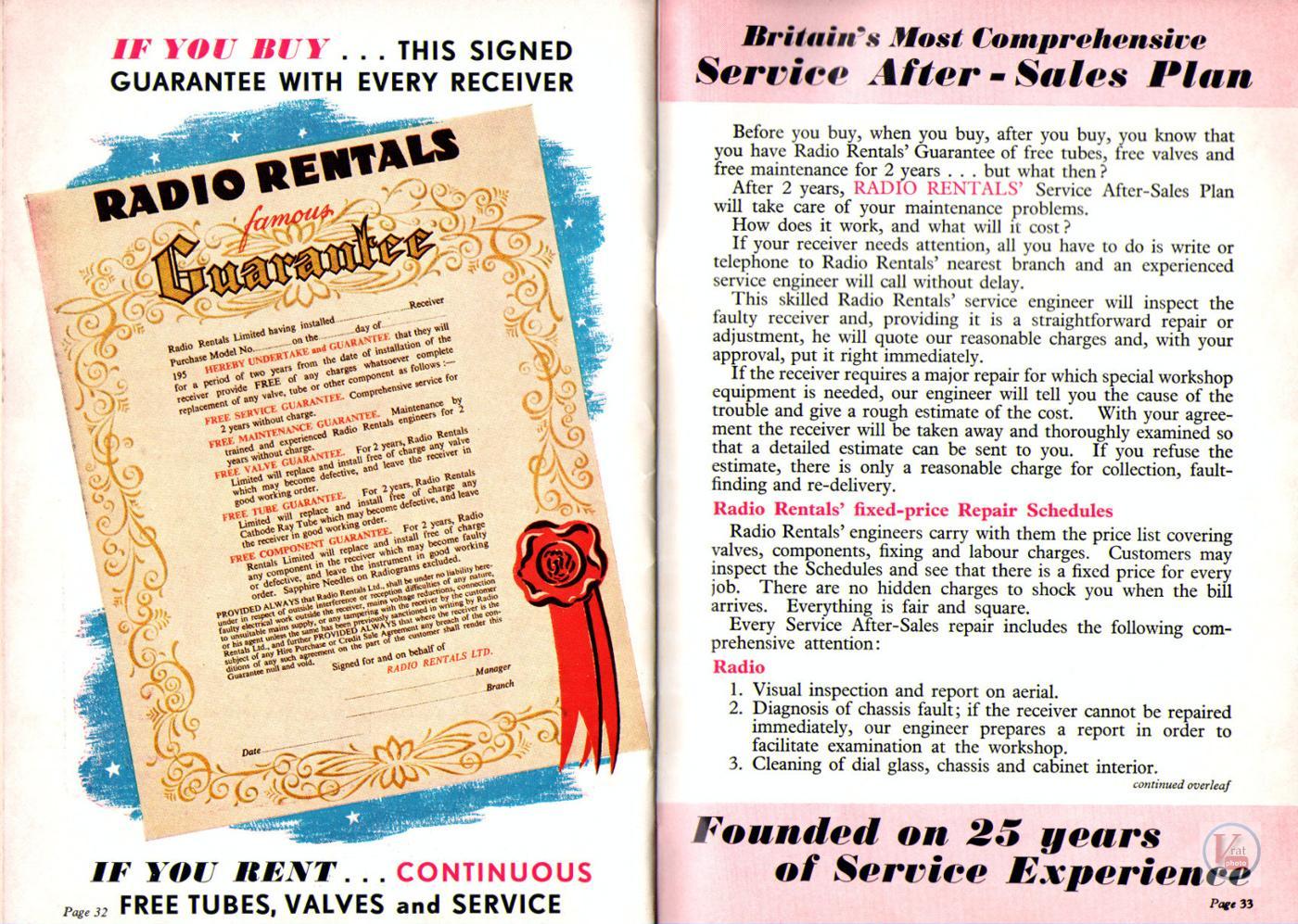 1957 Radio Rentals Catalogue 66