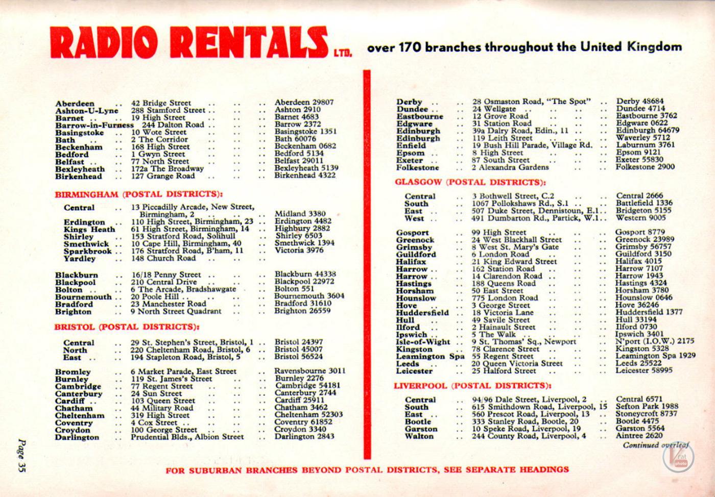 1957 Radio Rentals Catalogue 68