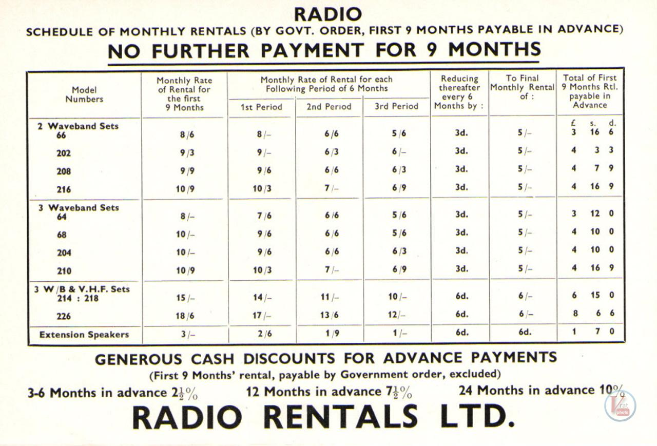 1957 Radio Rentals Catalogue 73