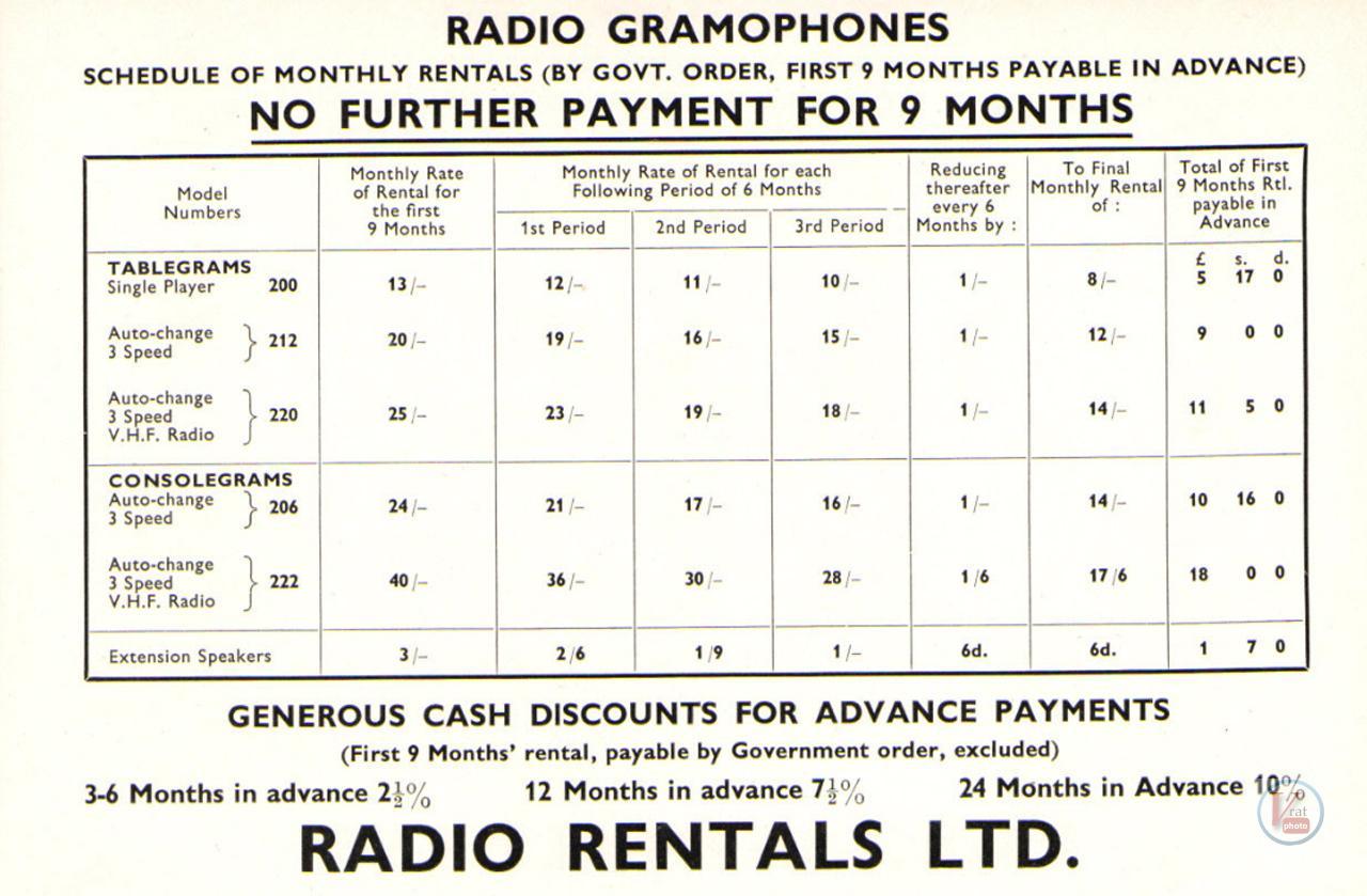 1957 Radio Rentals Catalogue 74