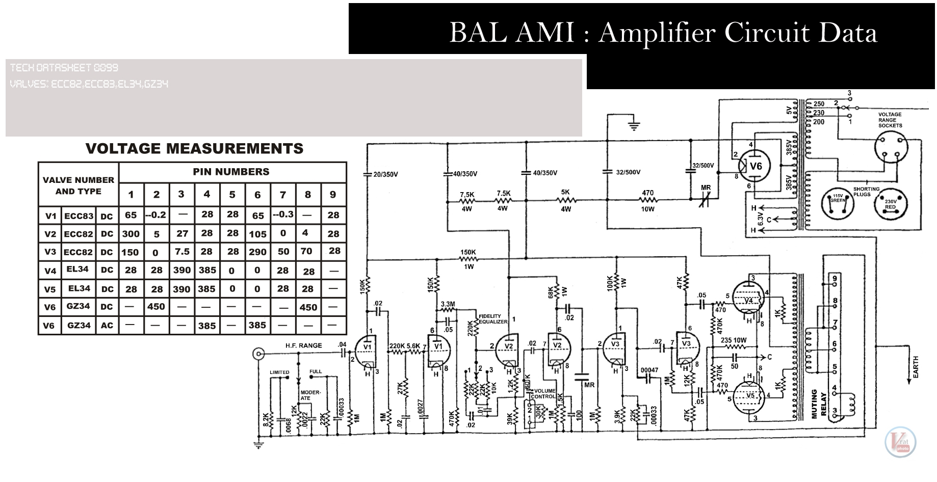 BAL AMI: Amplifier Circuit 1