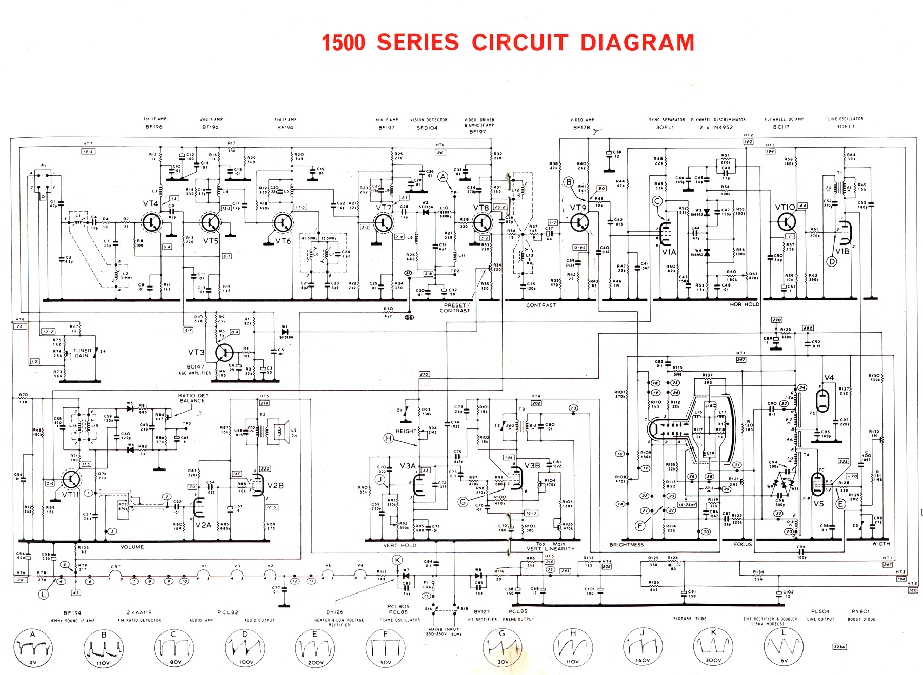 BRC 1500 Chassis, D|E|R Advice to Engineers 39