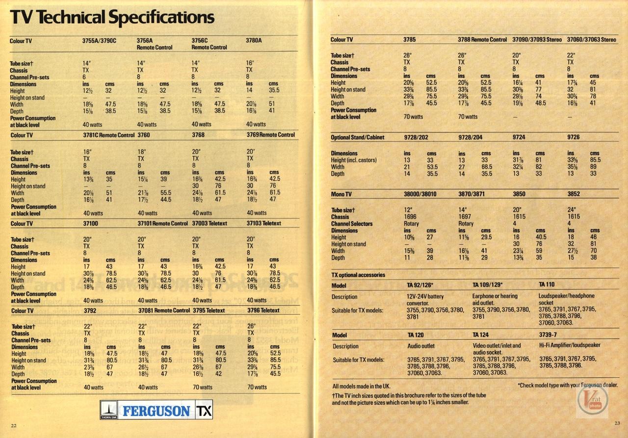 Ferguson Portables 82-86 24