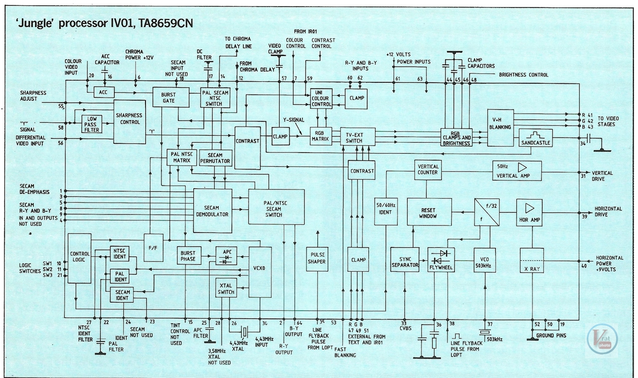 TA8659CN; Jungle IC 6