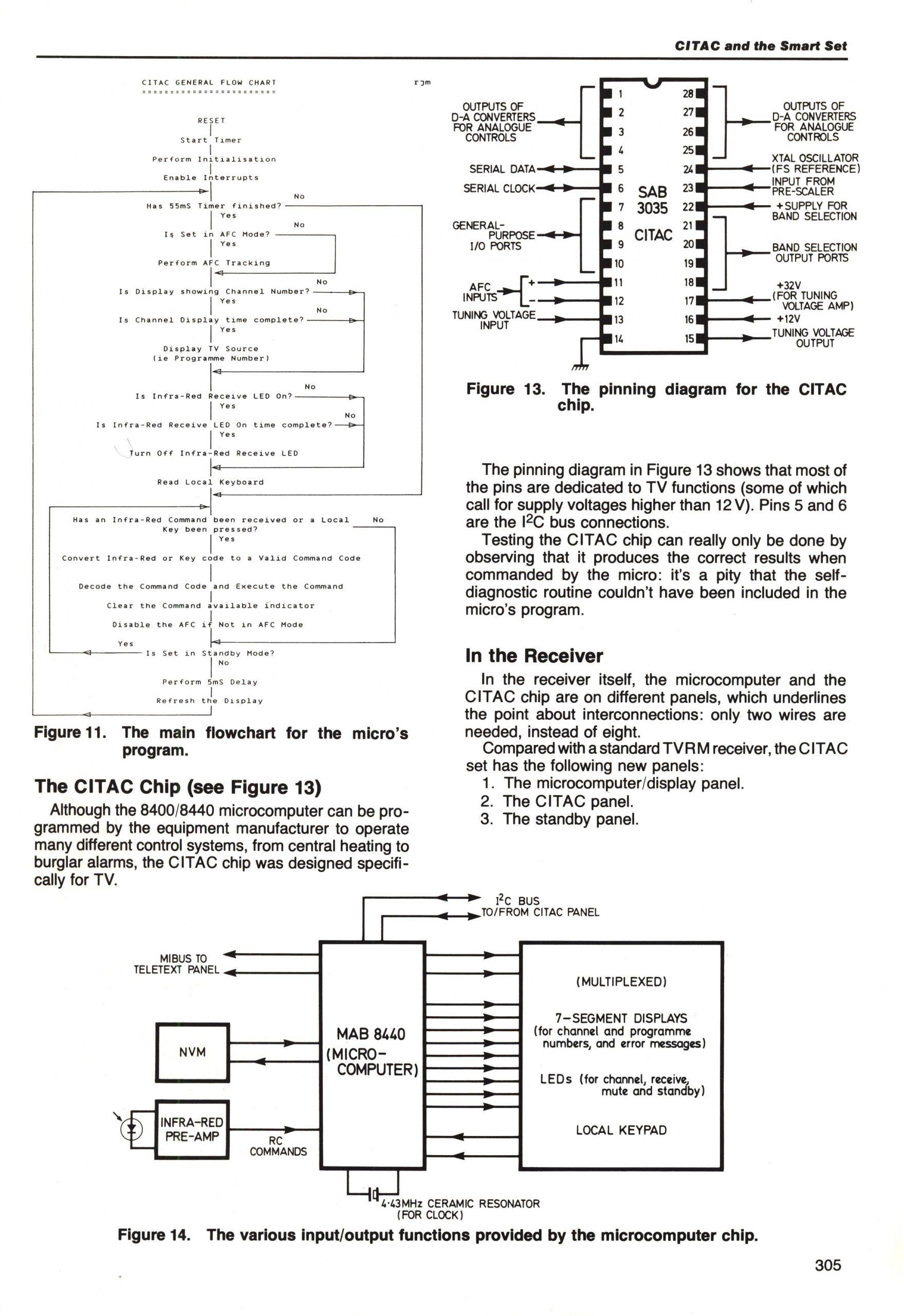 Rediffusion CITAC (MK4A) 26