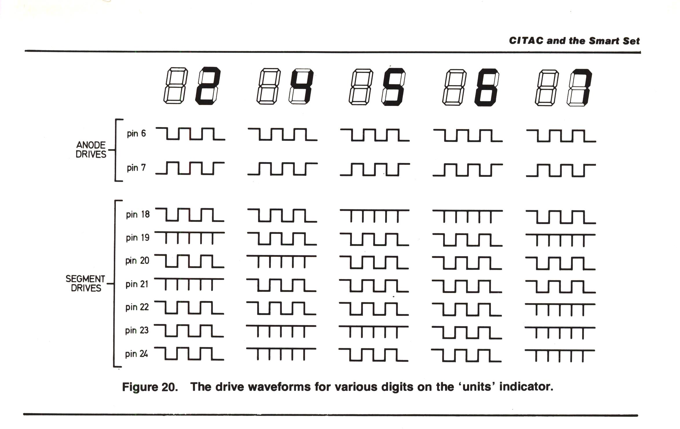 Rediffusion CITAC (MK4A) 30
