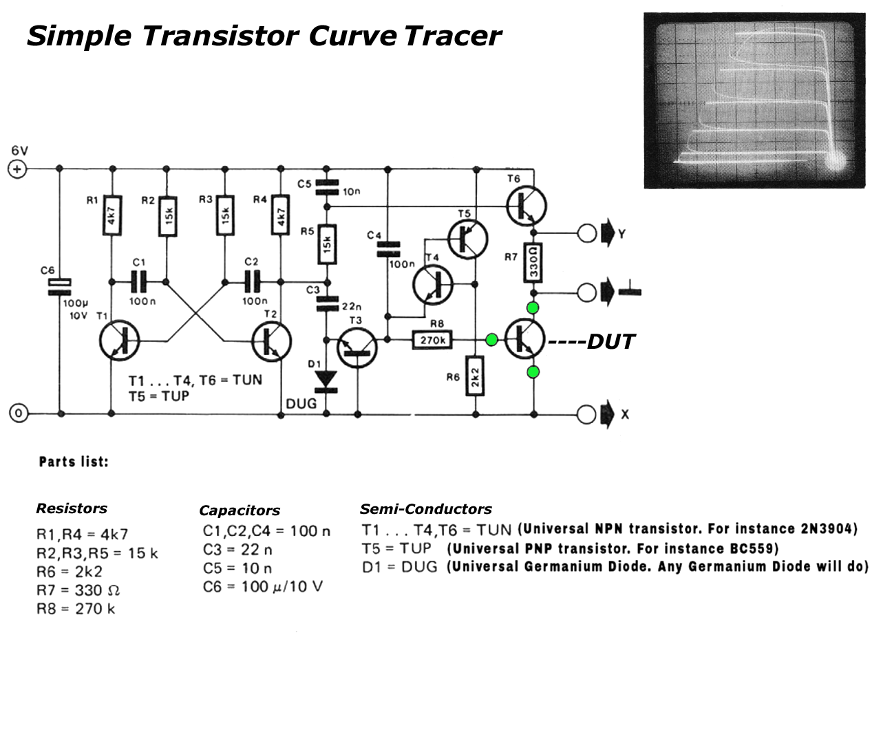 Build A Simple Curve Tracer Project In The Workshop Vrat