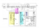 Redifon R551 Block Schematic